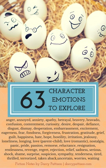 63 Character Emotions to Explore