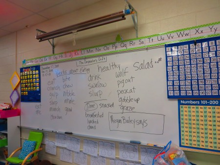 "Word Wall for First Grade Class: a thesaurus for the word ""eat."""