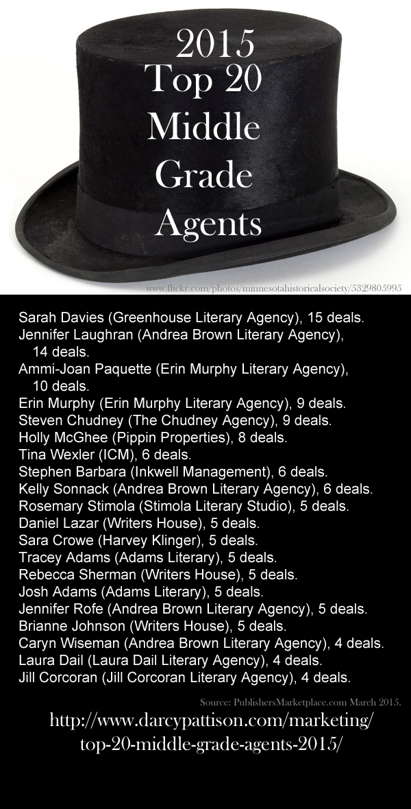 Top 20 Middle Grade Agents: 129 Sales in the Last 12 Months