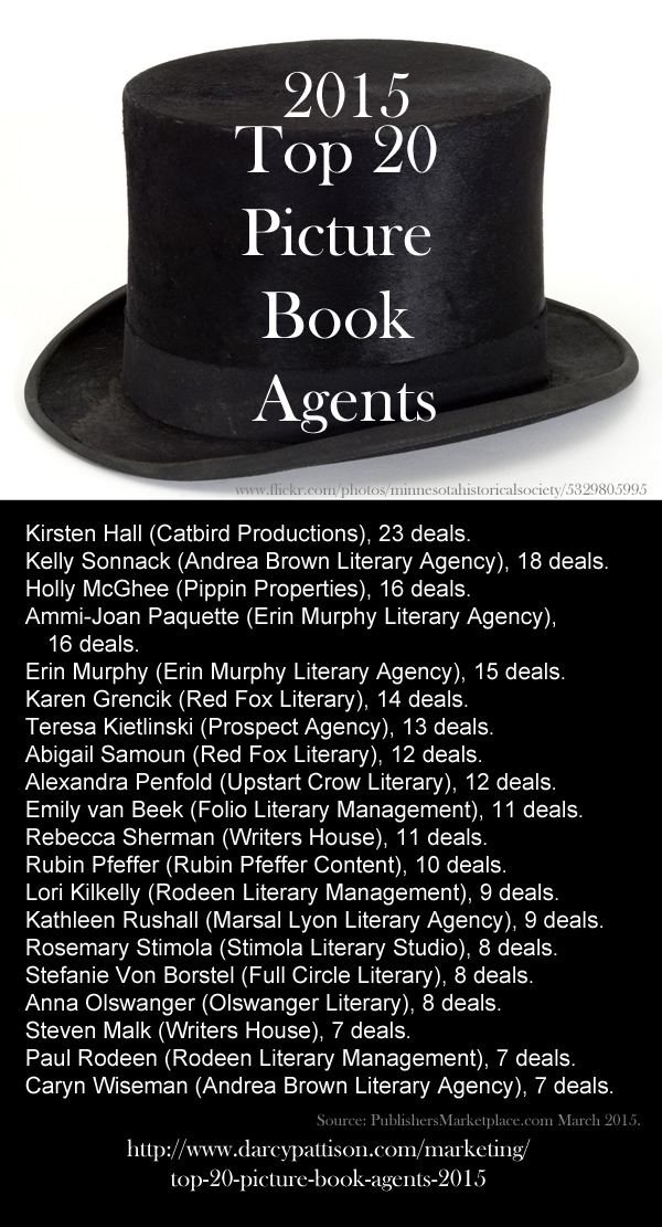 Top 20 Picture Book Agents: 234 Sales in the Last 12 Months