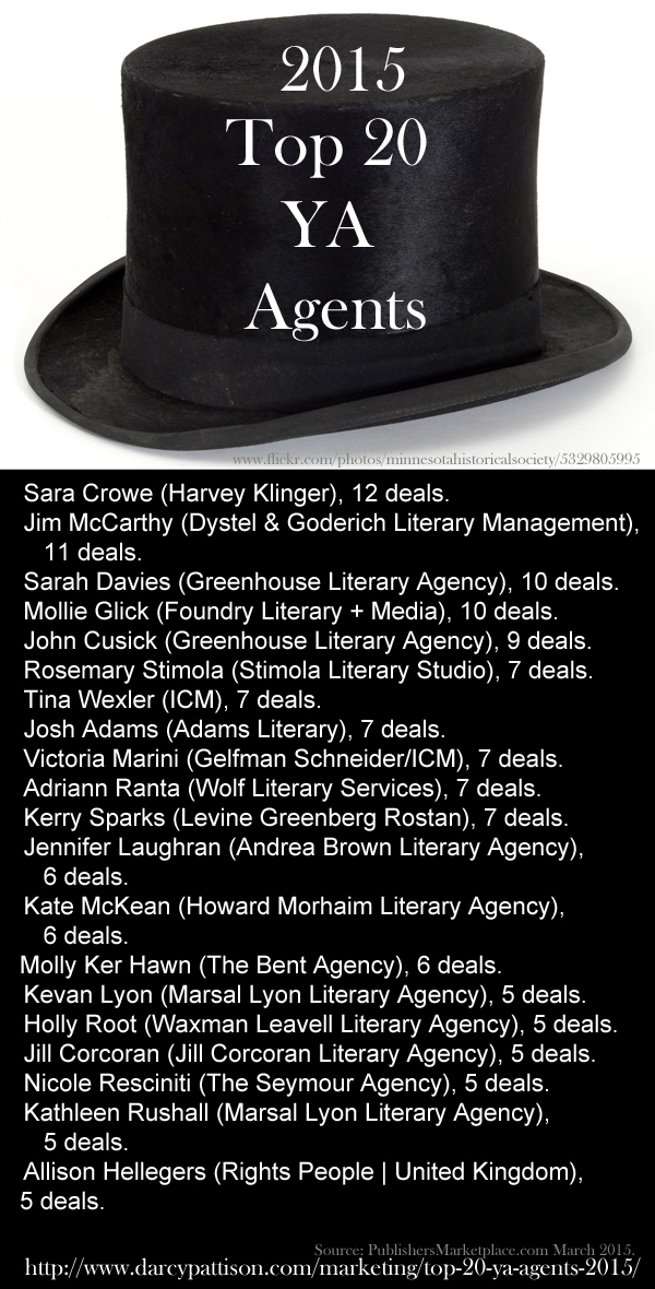 Top 20 YA Agents: 142 Sales in the Last 12 Months