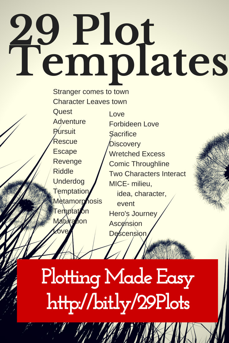 29 plot templates  know the readers expectations before